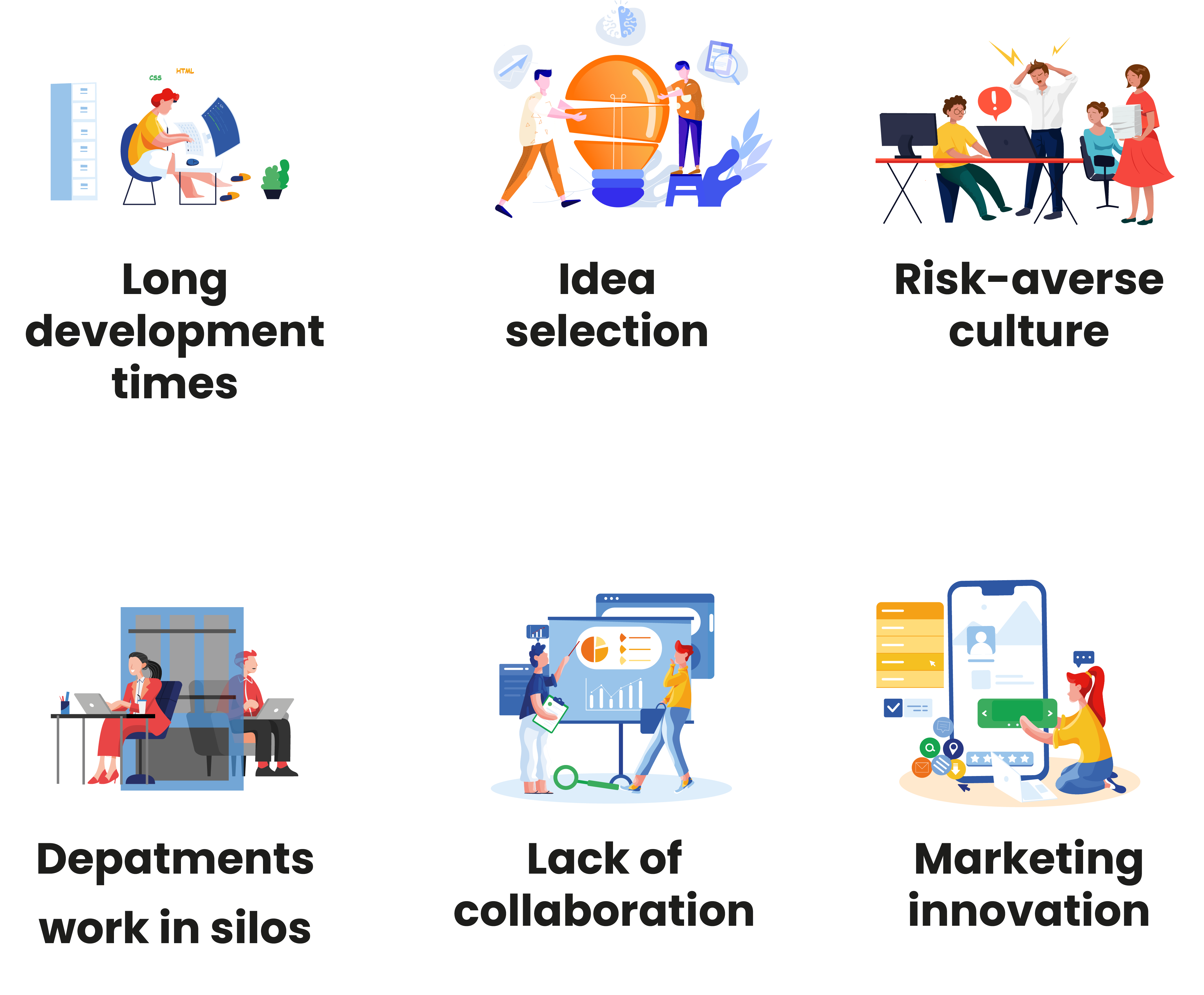 6 areas as challenges faced by organisations when innovating