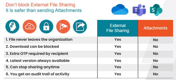 file share 1