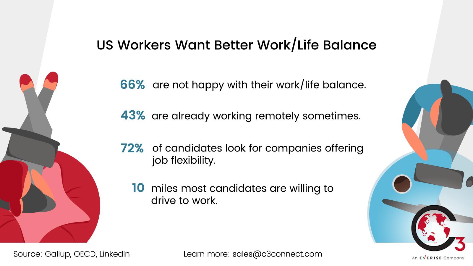 everise- work life balance statistics