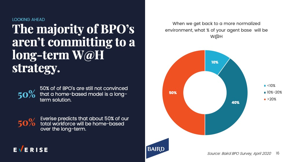 BPO industry commitment to work-at-home